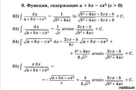 Таблица Производных Сложных Функций Шпаргалка